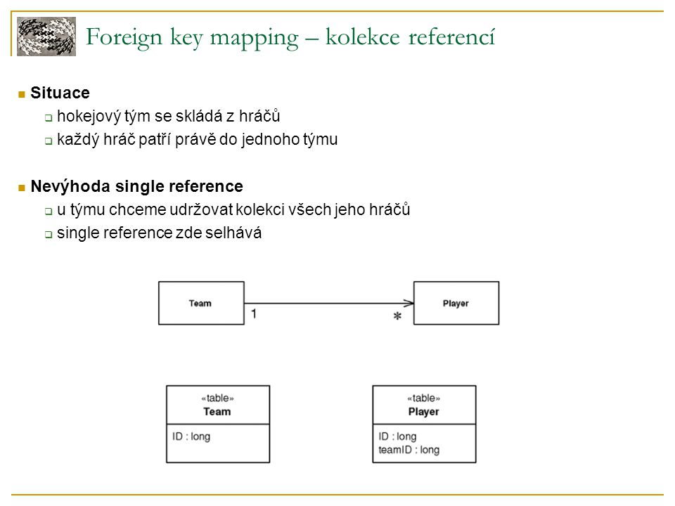 Foreign key mapping – kolekce referencí