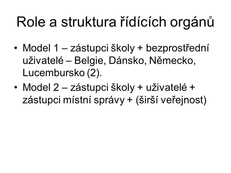 Role a struktura řídících orgánů