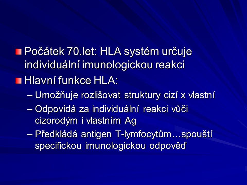 Počátek 70.let: HLA systém určuje individuální imunologickou reakci
