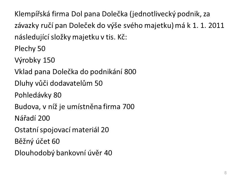 Klempířská firma Dol pana Dolečka (jednotlivecký podnik, za závazky ručí pan Doleček do výše svého majetku) má k 1.