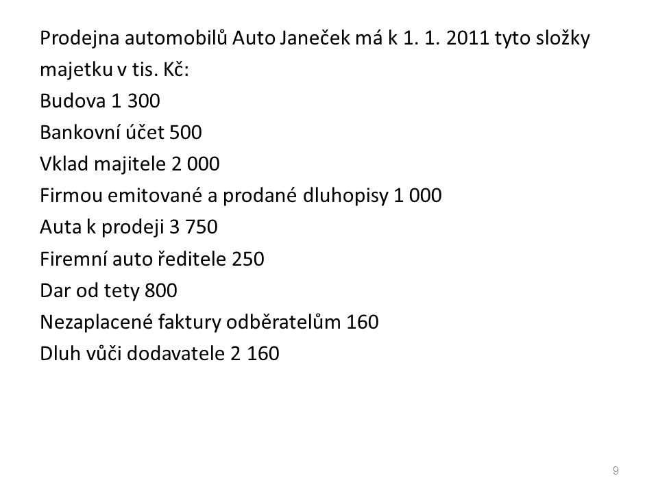 Prodejna automobilů Auto Janeček má k 1. 1