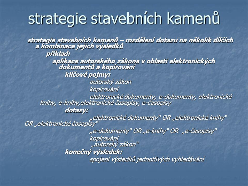 strategie stavebních kamenů