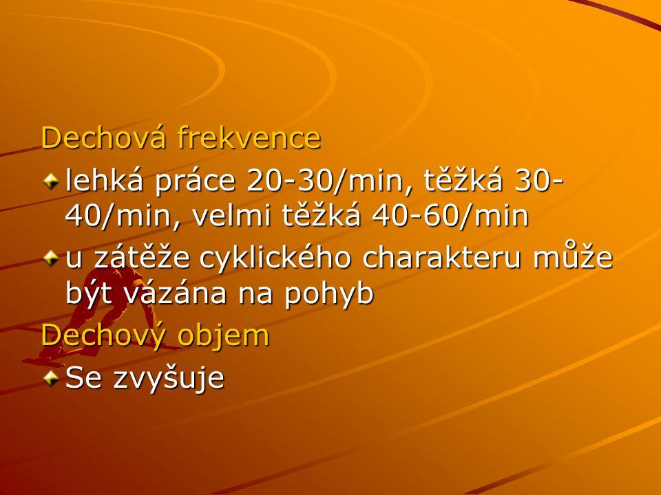 Dechová frekvence lehká práce 20-30/min, těžká 30-40/min, velmi těžká 40-60/min. u zátěže cyklického charakteru může být vázána na pohyb.
