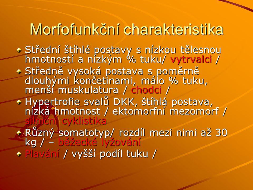 Morfofunkční charakteristika