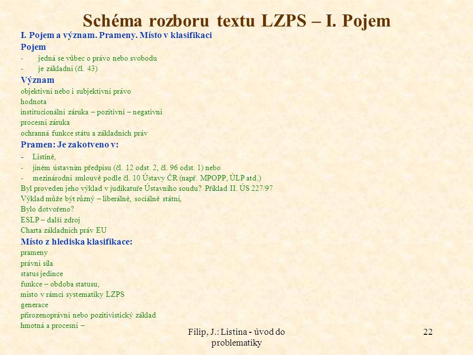 Schéma rozboru textu LZPS – I. Pojem