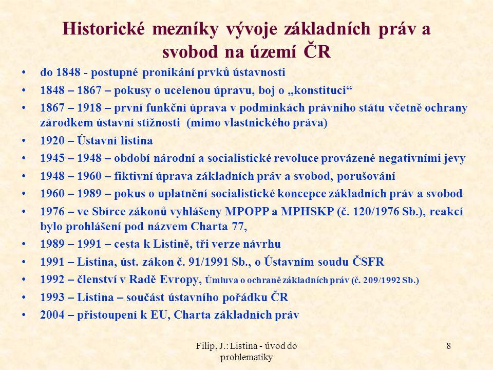 Historické mezníky vývoje základních práv a svobod na území ČR