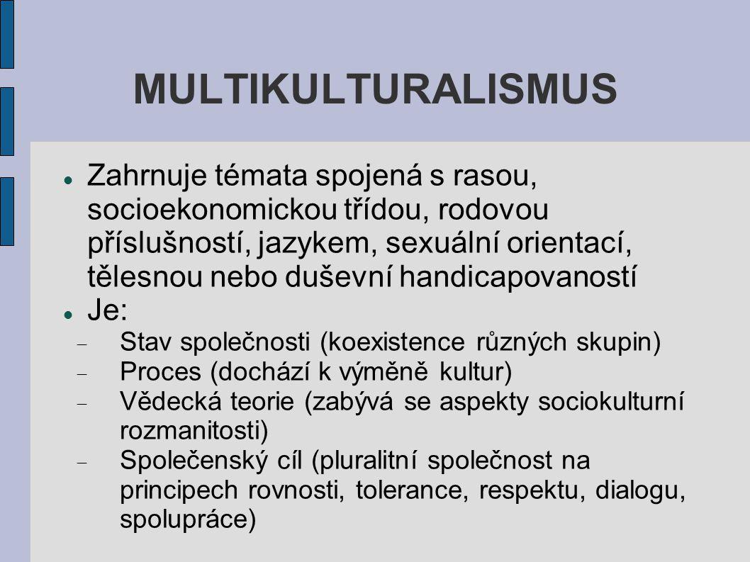 MULTIKULTURALISMUS