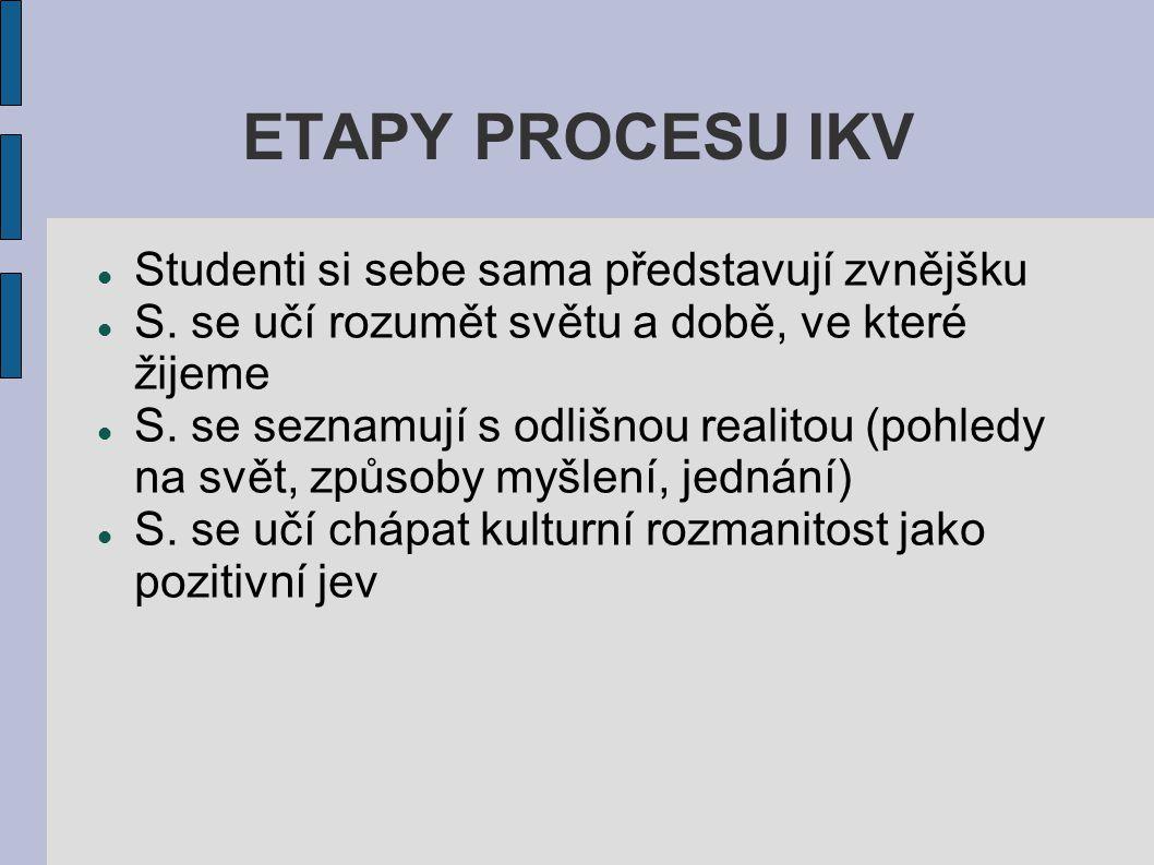 ETAPY PROCESU IKV Studenti si sebe sama představují zvnějšku