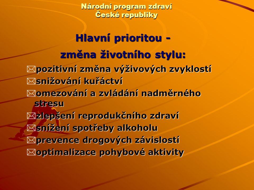 Národní program zdraví České republiky