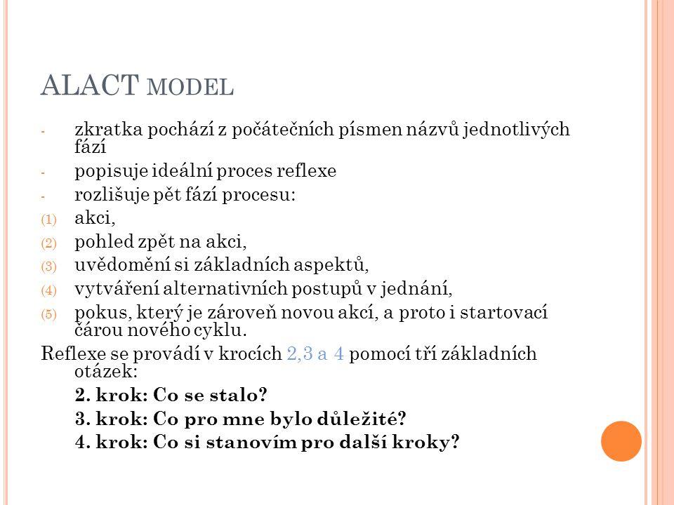ALACT model zkratka pochází z počátečních písmen názvů jednotlivých fází. popisuje ideální proces reflexe.
