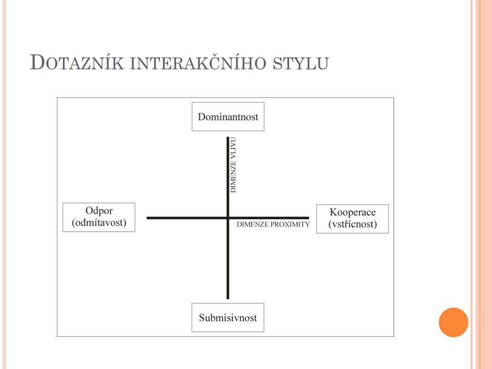 Dotazník interakčního stylu