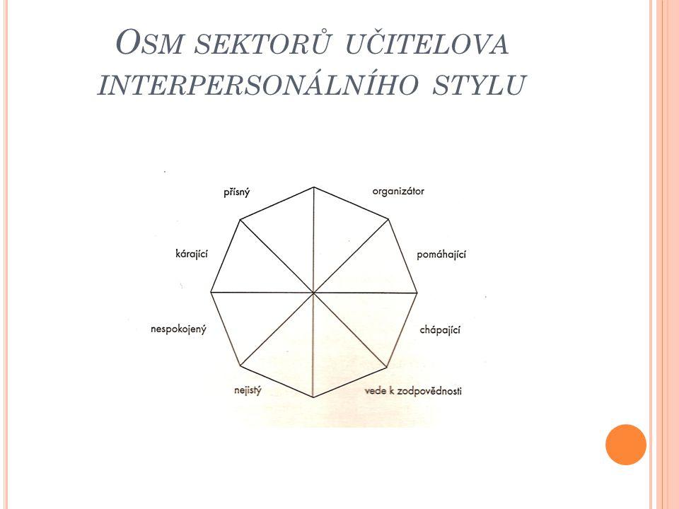 Osm sektorů učitelova interpersonálního stylu