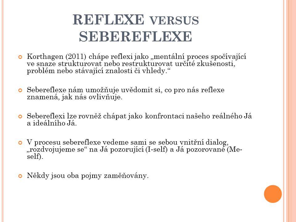 REFLEXE versus SEBEREFLEXE