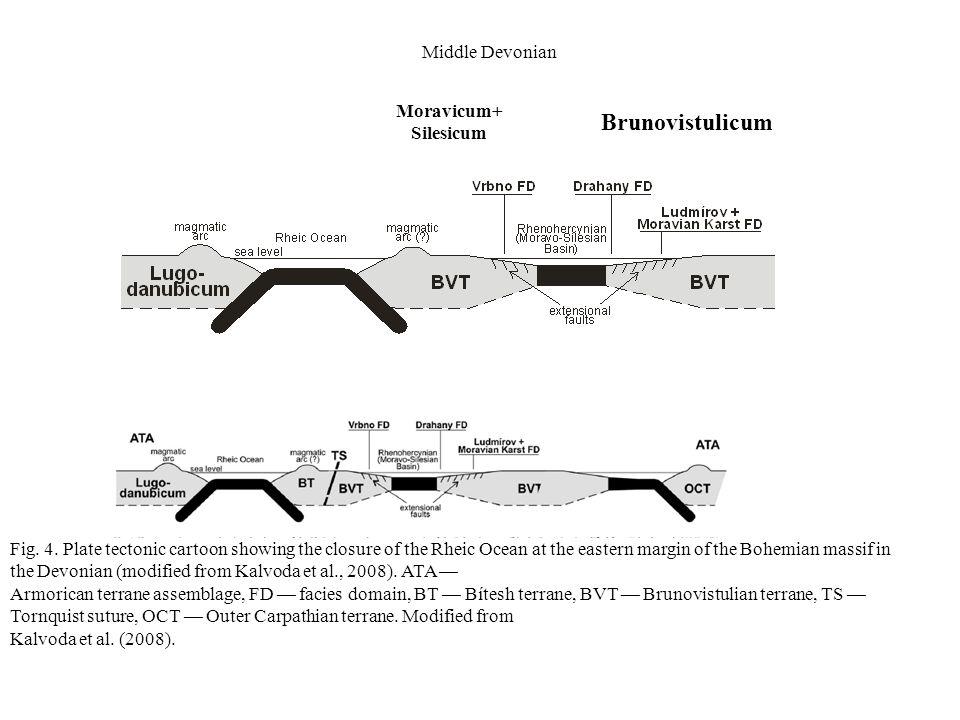 Brunovistulicum Middle Devonian Moravicum+ Silesicum