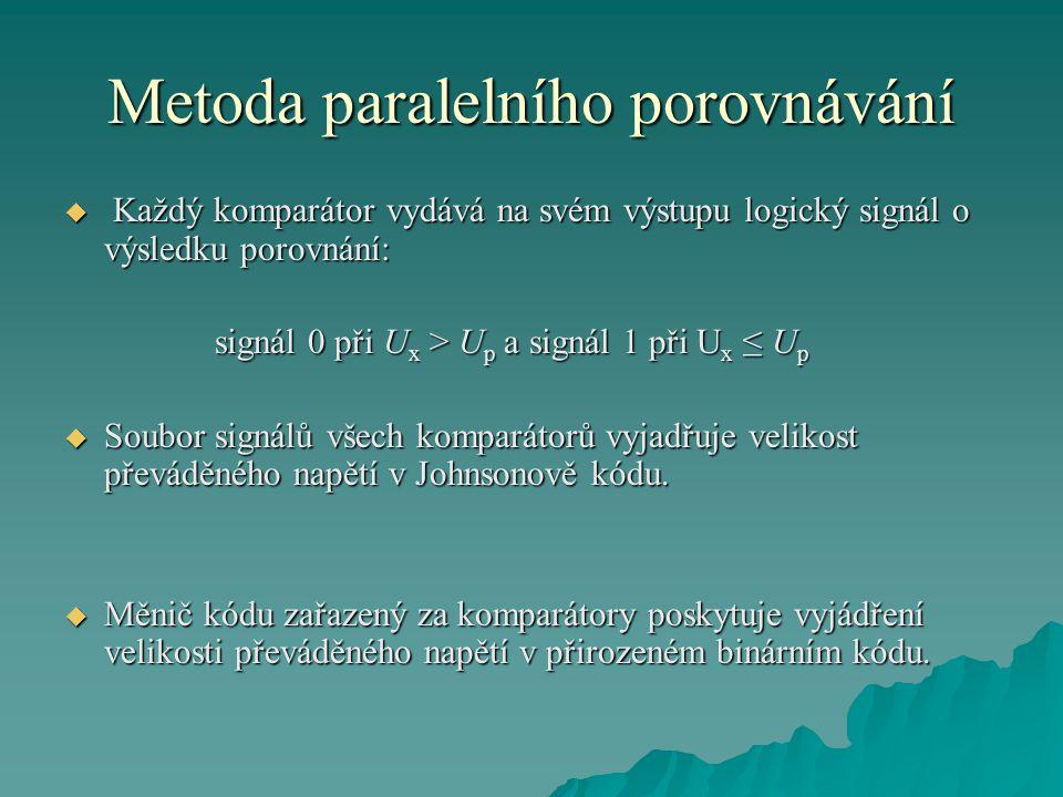 Metoda paralelního porovnávání
