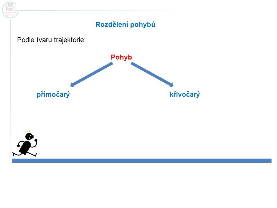 Rozdělení pohybů Podle tvaru trajektorie: Pohyb přímočarý křivočarý