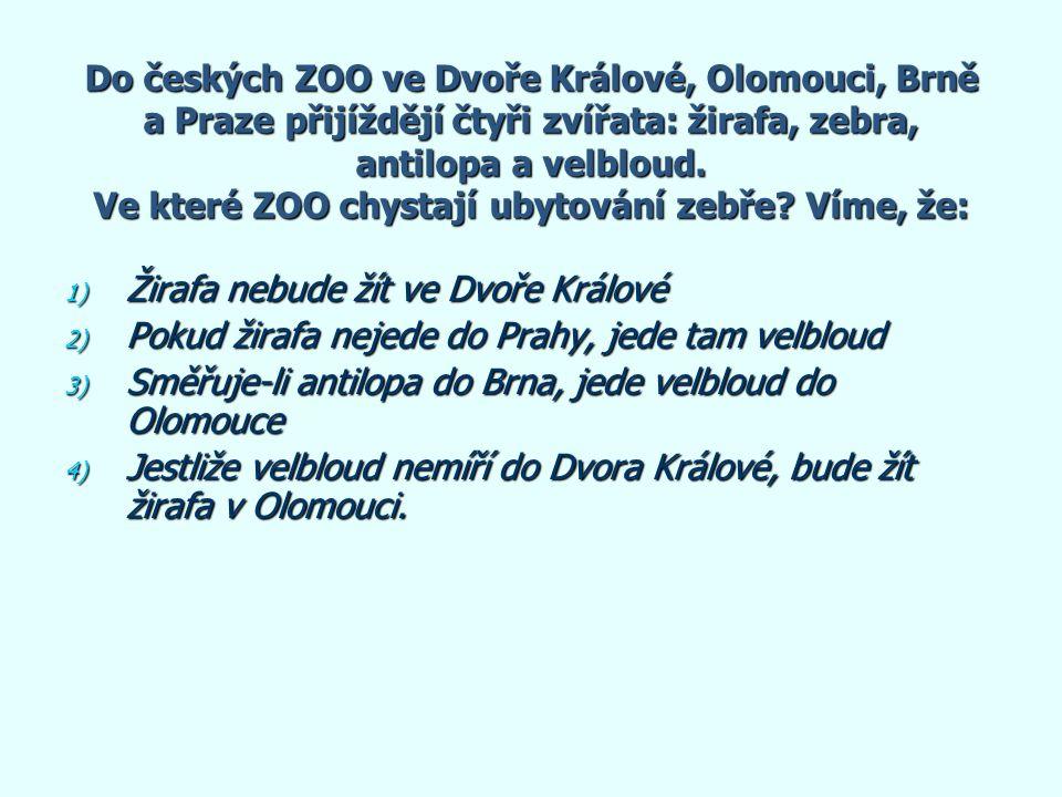 Do českých ZOO ve Dvoře Králové, Olomouci, Brně a Praze přijíždějí čtyři zvířata: žirafa, zebra, antilopa a velbloud. Ve které ZOO chystají ubytování zebře Víme, že: