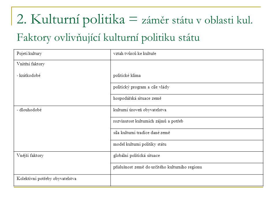 2. Kulturní politika = záměr státu v oblasti kul