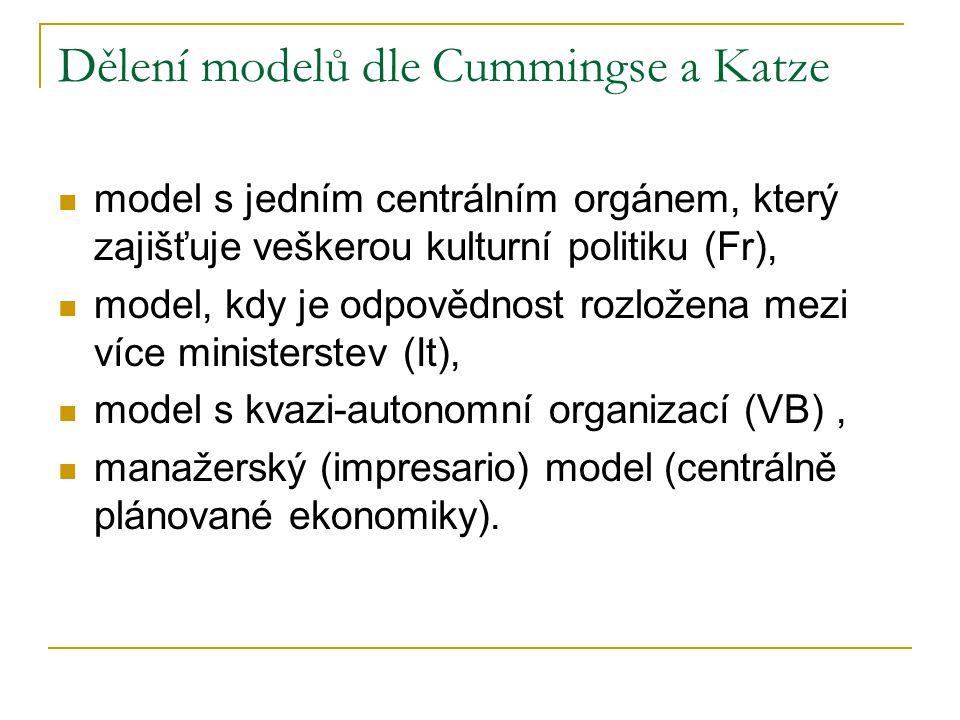 Dělení modelů dle Cummingse a Katze