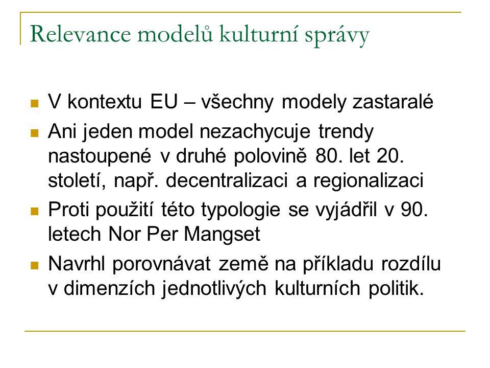 Relevance modelů kulturní správy