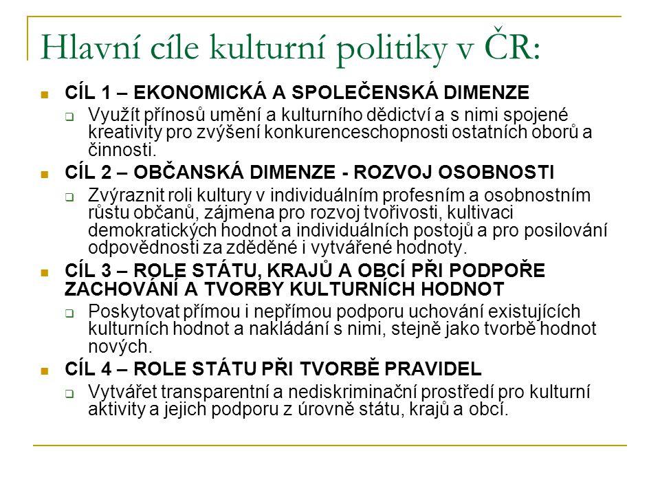 Hlavní cíle kulturní politiky v ČR: