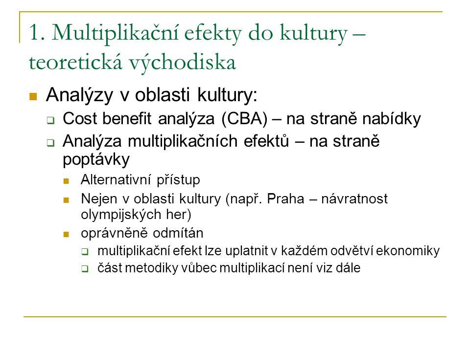 1. Multiplikační efekty do kultury – teoretická východiska