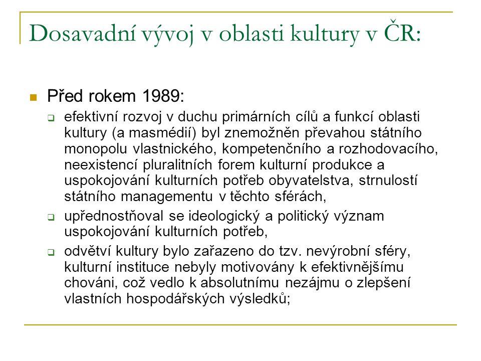 Dosavadní vývoj v oblasti kultury v ČR: