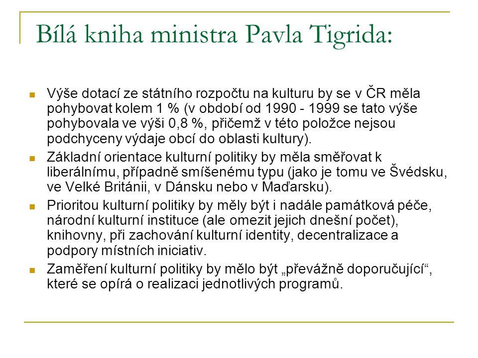 Bílá kniha ministra Pavla Tigrida: