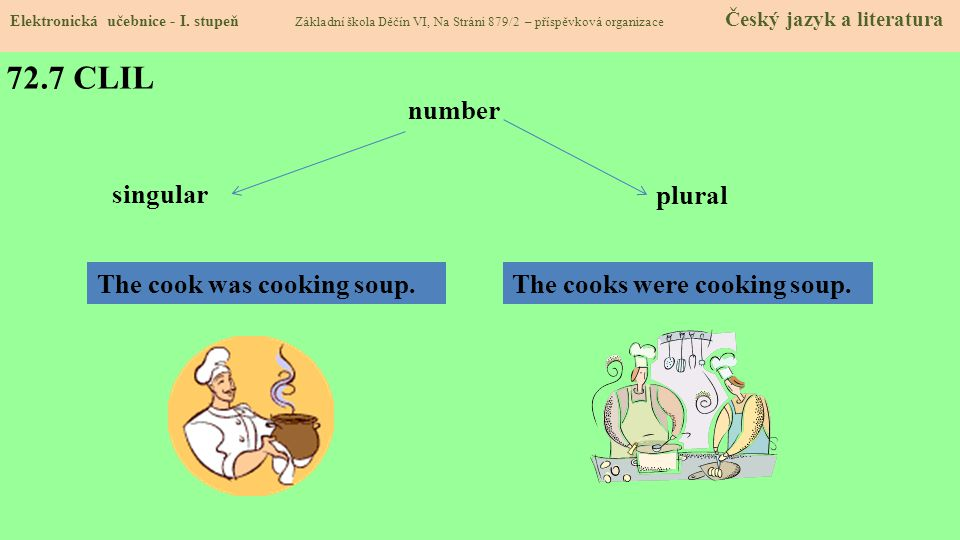72.7 CLIL number singular plural The cook was cooking soup.