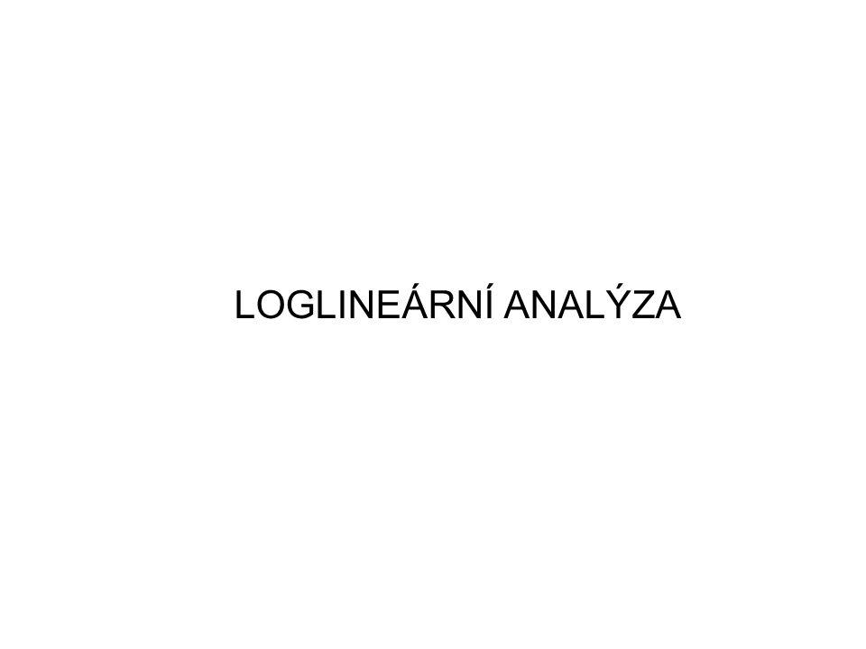 LOGLINEÁRNÍ ANALÝZA 1