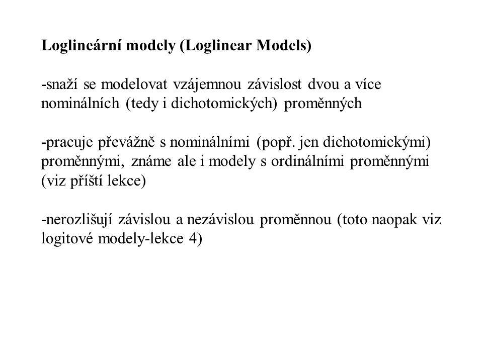 Loglineární modely (Loglinear Models)