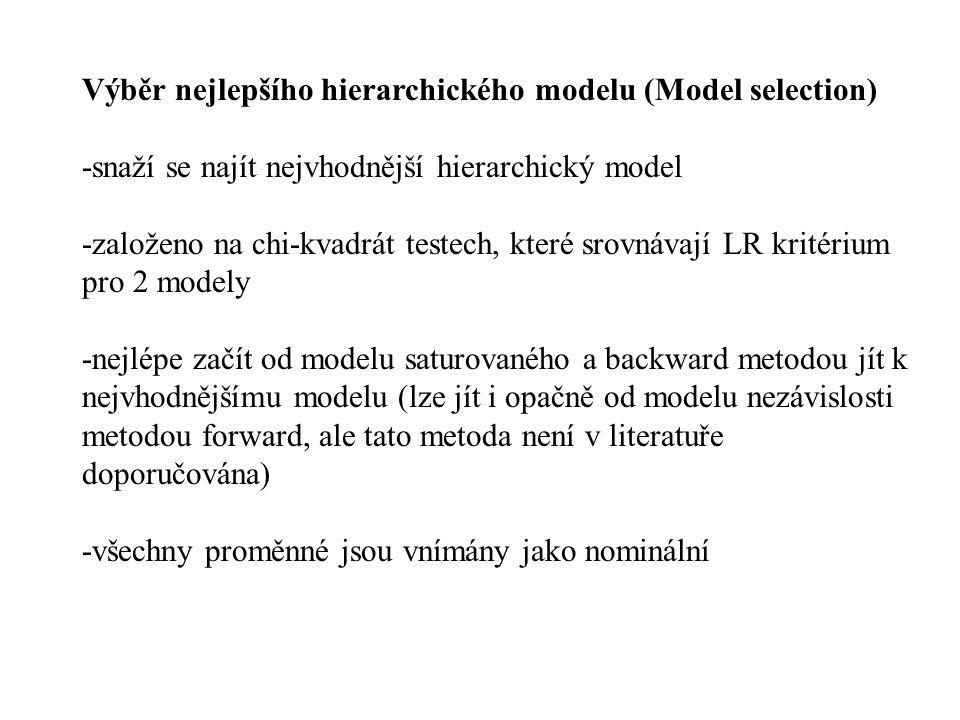 Výběr nejlepšího hierarchického modelu (Model selection)