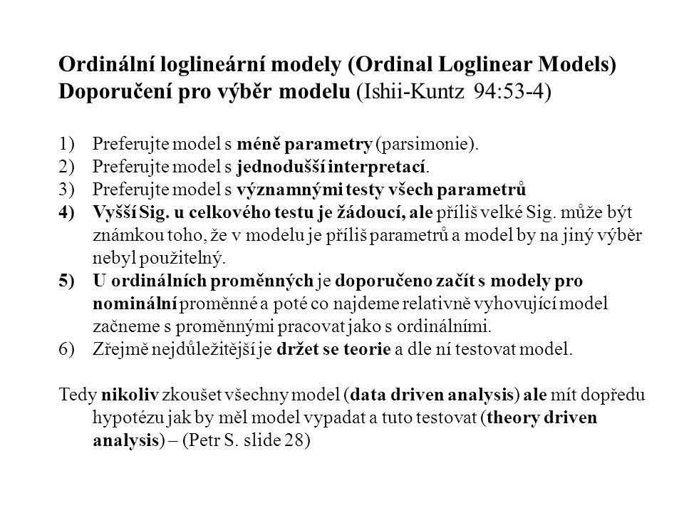 Ordinální loglineární modely (Ordinal Loglinear Models)