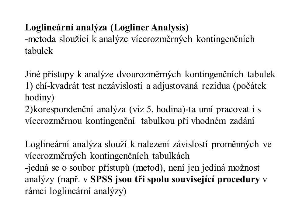 Loglineární analýza (Logliner Analysis)