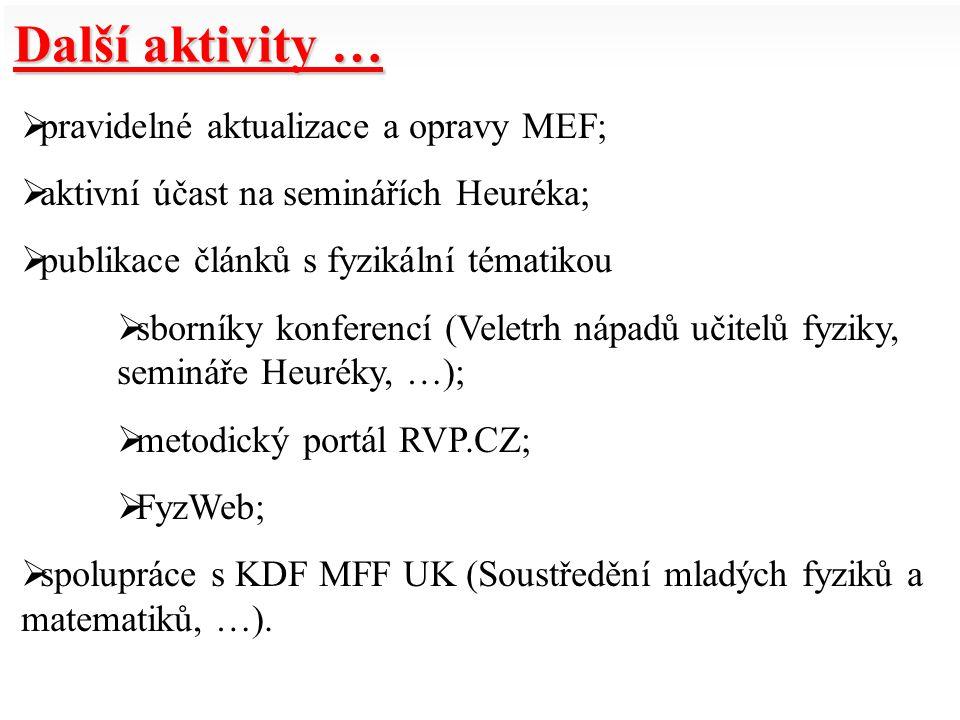 Další aktivity … pravidelné aktualizace a opravy MEF;