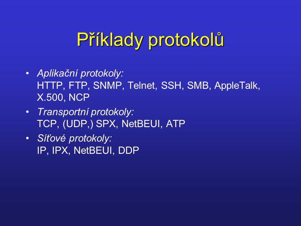 Příklady protokolů Aplikační protokoly: HTTP, FTP, SNMP, Telnet, SSH, SMB, AppleTalk, X.500, NCP.