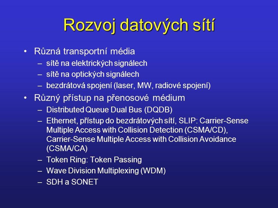 Rozvoj datových sítí Různá transportní média
