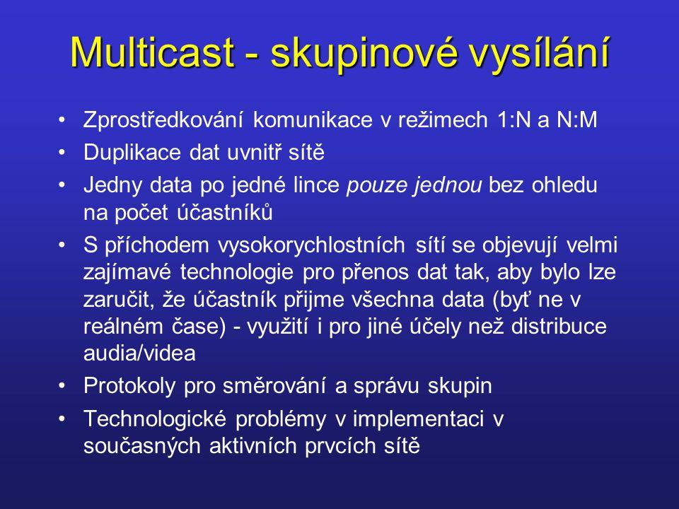 Multicast - skupinové vysílání