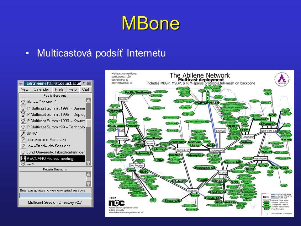 MBone Multicastová podsíť Internetu