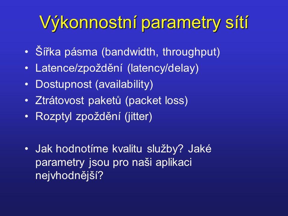 Výkonnostní parametry sítí