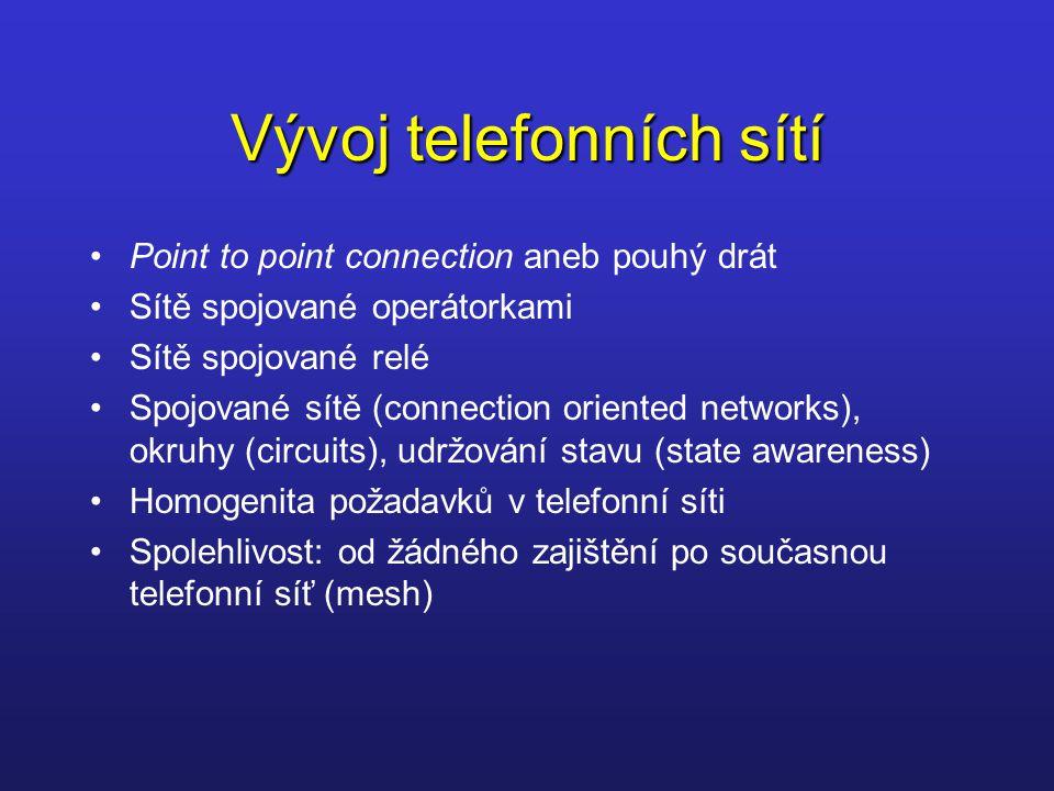 Vývoj telefonních sítí