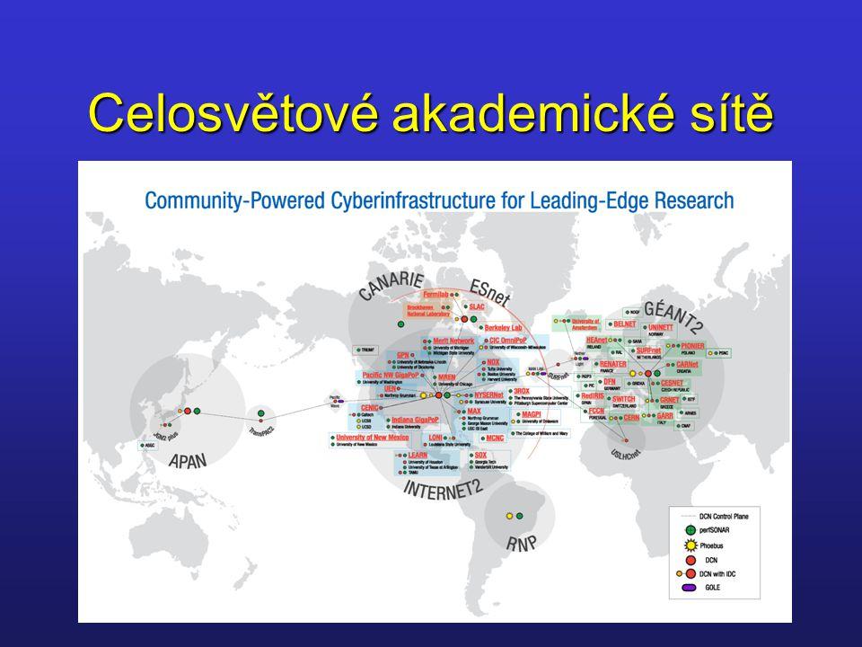 Celosvětové akademické sítě