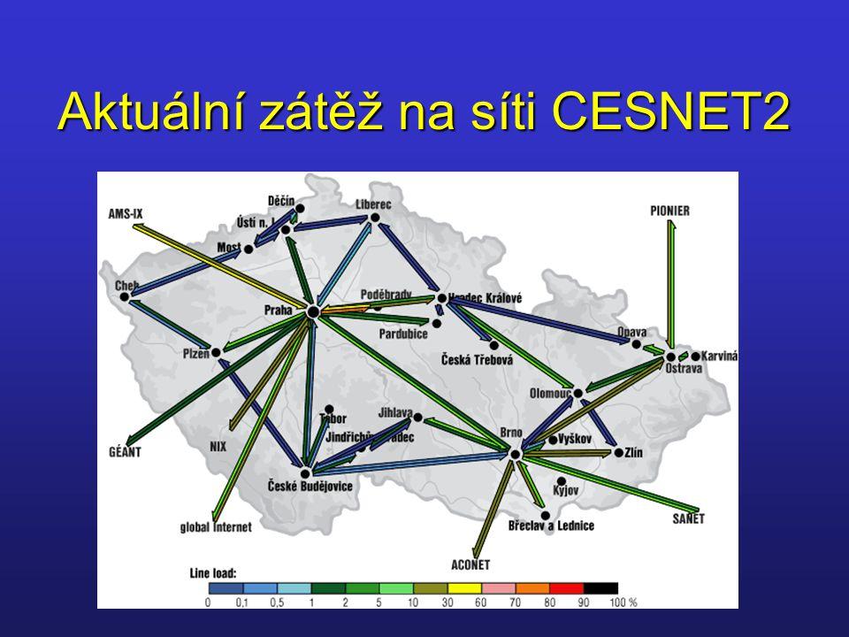 Aktuální zátěž na síti CESNET2