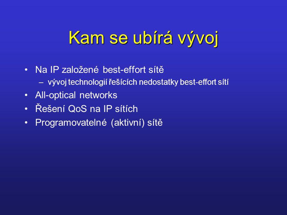 Kam se ubírá vývoj Na IP založené best-effort sítě