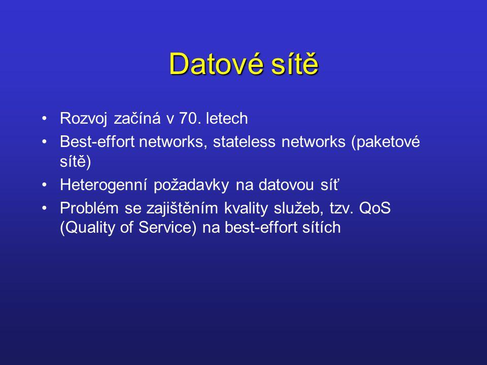 Datové sítě Rozvoj začíná v 70. letech