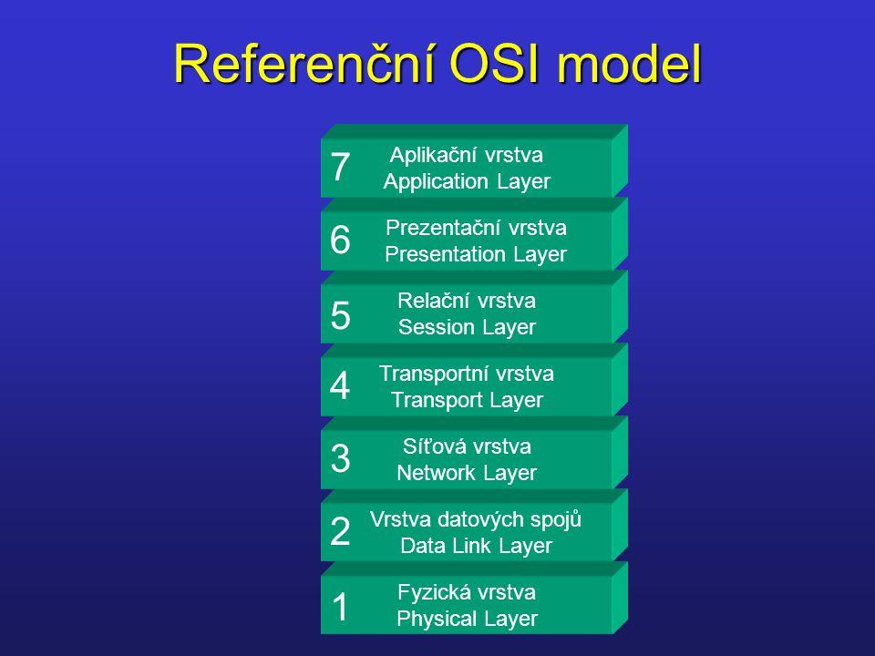 Referenční OSI model 7 6 5 4 3 2 1 Aplikační vrstva Application Layer