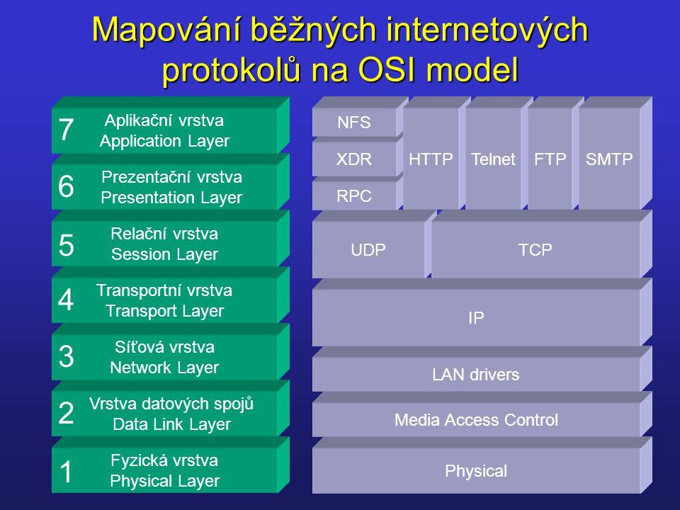 Mapování běžných internetových protokolů na OSI model