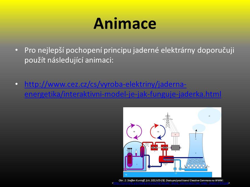 Animace Pro nejlepší pochopení principu jaderné elektrárny doporučuji použít následující animaci: