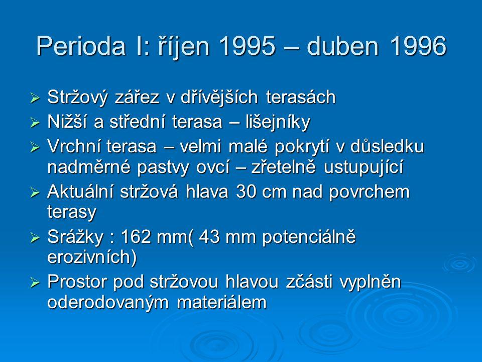 Perioda I: říjen 1995 – duben 1996