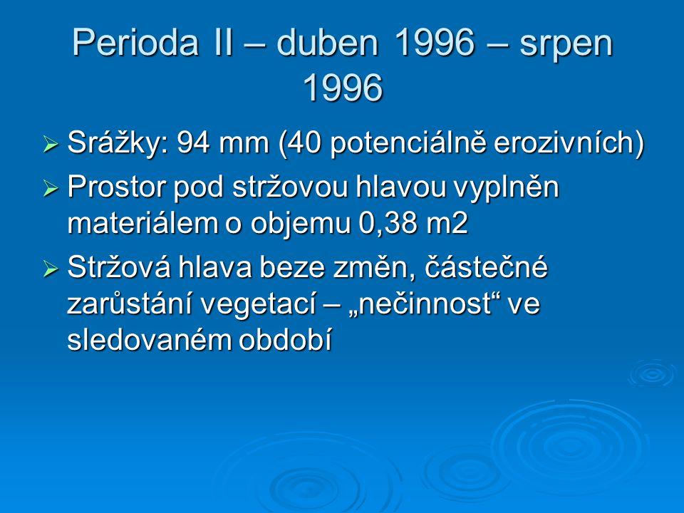 Perioda II – duben 1996 – srpen 1996